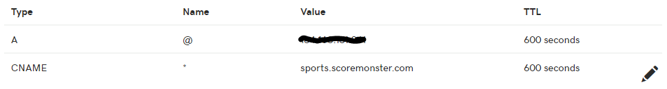 Point * CNAME record to sports.scoremonster.com